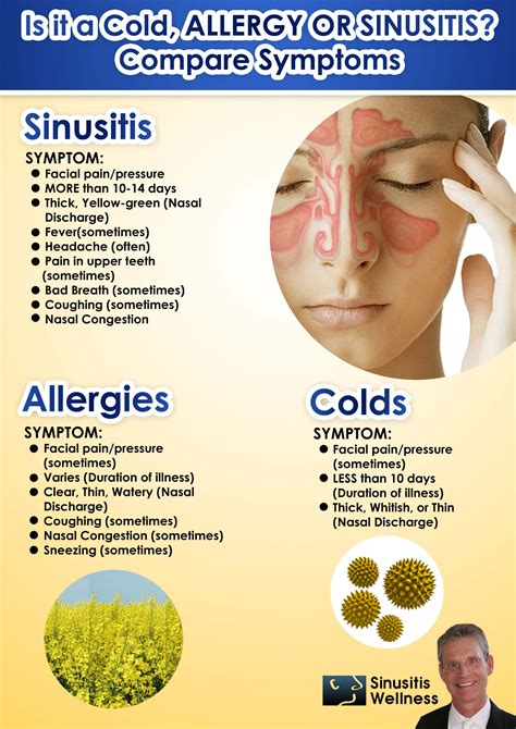chronic sinusitis and fungus and natural treatment picture 14