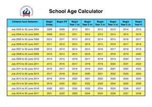 aging calculator picture 1