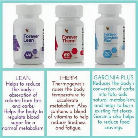 garcinia plus forever living products picture 7