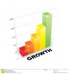 3d growth picture 2