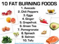 fat burning diet menu picture 18