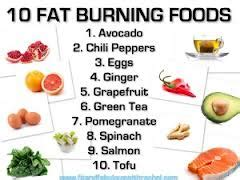Foods good lowering high cholesterol picture 13