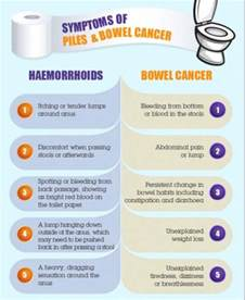 colon cancer symptoms and stool pictures picture 1