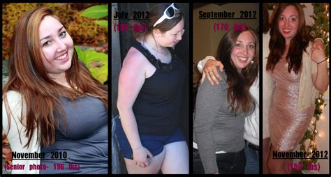 zoloft weight loss picture 6