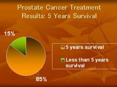 alternative treatment for prostatitis picture 13