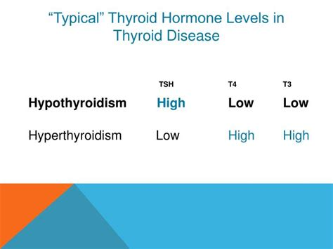 causes of high levels of thyroid peroxidase atb picture 2