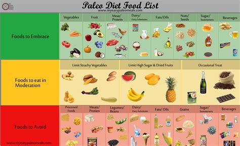 free diet help picture 9