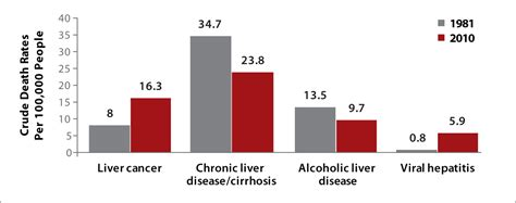 liver cirrhosis research picture 13
