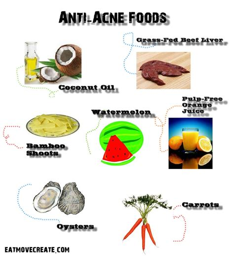 acne and food picture 13