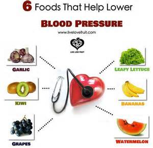 Food that lowers blood pressure picture 1