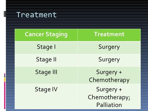 colon cancer stages picture 9