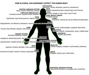 alcohol through the skin picture 6