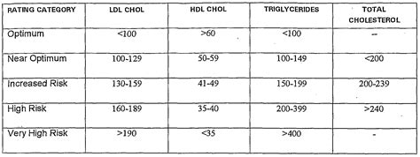 nal cholesterol education program picture 3
