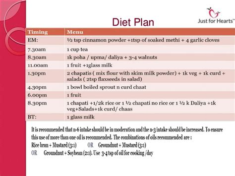 weight loss diet for a diabetic picture 6