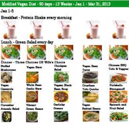 diabeties diet with gout picture 2