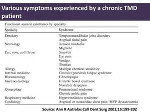 dizziness and joint pain picture 1