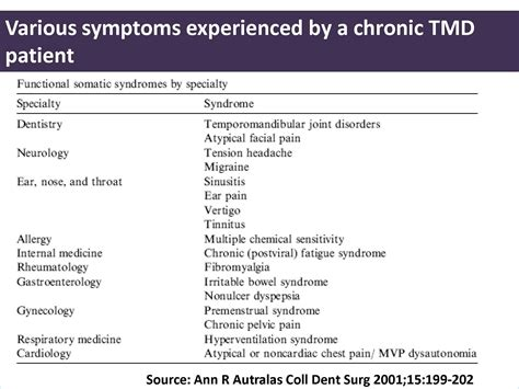 can joint pain casue dizziness picture 14