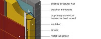 concrete control joints metal picture 15