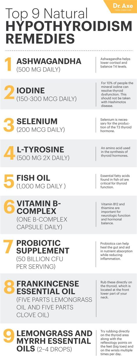 free thyroid diet picture 10