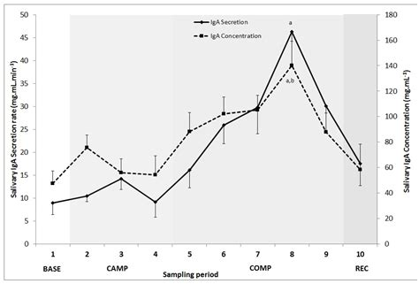 cortisol elevated testosterone picture 10