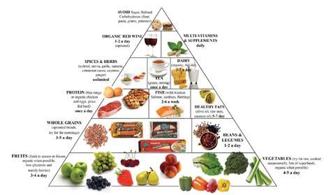 atkins diet receipes picture 6