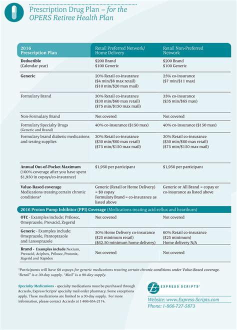 medicare prescription program picture 10