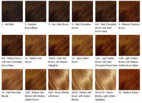 clariol hair color chart picture 10
