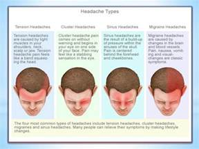 headache pain relief picture 3