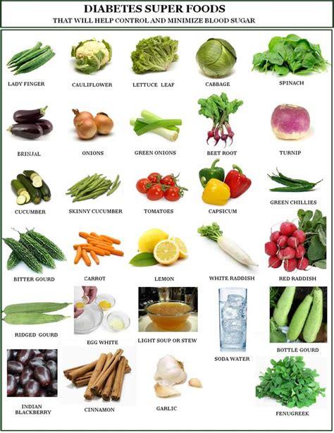 diabetes diet picture 3