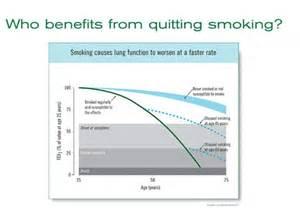 quit smoking methods picture 5