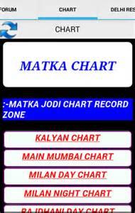 kalyan matka satta matka game result or.ging online picture 7