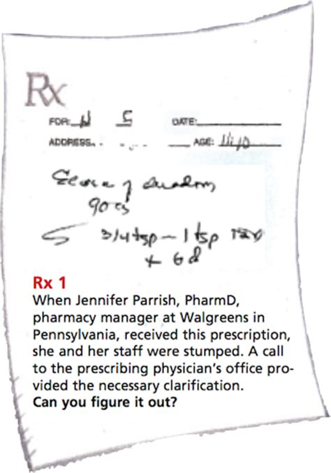 how can a write prescription picture 5