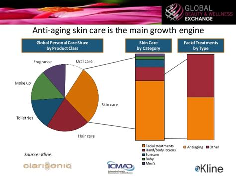 antiaging cream industry picture 18