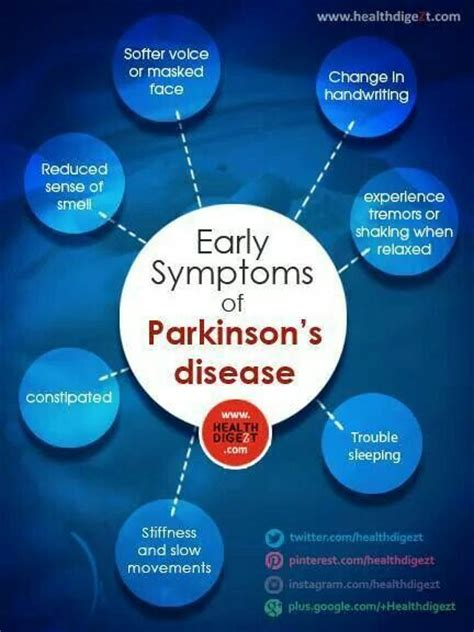 ayurvedic cleanse for parkinson picture 10