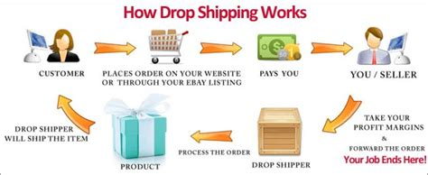 looking for an herbal drop ship company picture 1