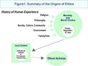 health care ethics decision making steps picture 5