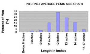 real life pictures of penis sizes age 13 picture 1