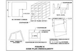 installation procedure of pneumatic bladder picture 18