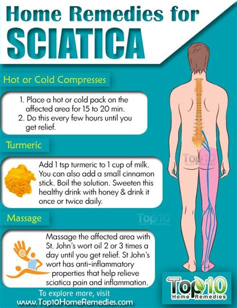 sciatic nerve pain relief picture 2
