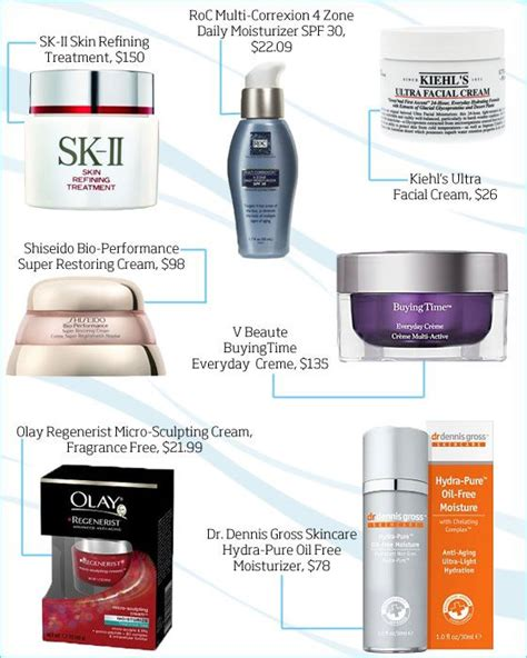 best moisturizer for aging skin 2014 picture 6