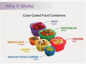 weight loss that control food intake picture 11