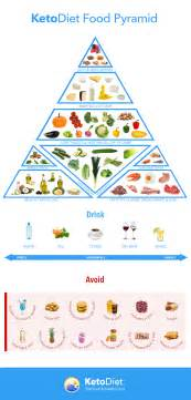thyroid diet guide picture 14
