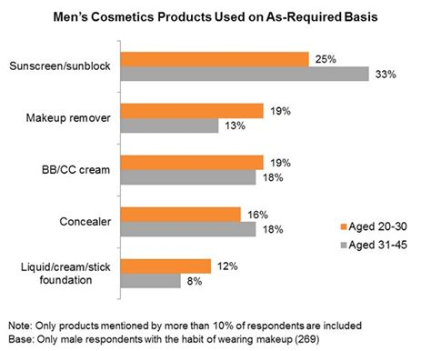 consumer reports of skin care products picture 3