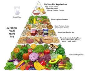 Colon cancer diet picture 18