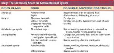 nursing care for pt with gastrointestinal dis ease picture 17