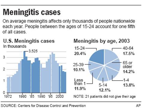 bacterial meningitis remove left side of brain picture 3