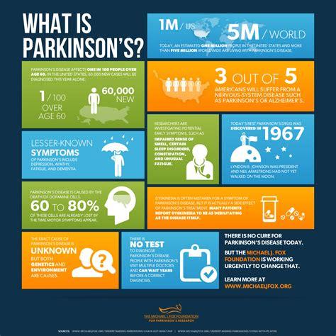 australian doctor parkinson cure 2013 picture 1