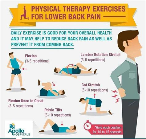 lower back pain relief picture 10