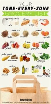 list foods to help loss weight picture 9
