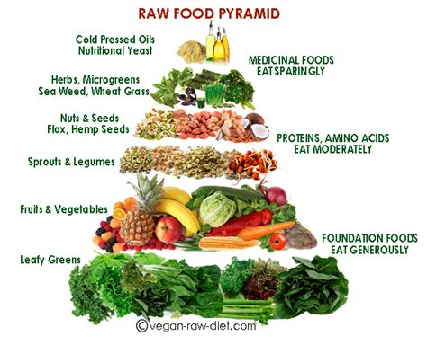 raw food diet for insomnia picture 1